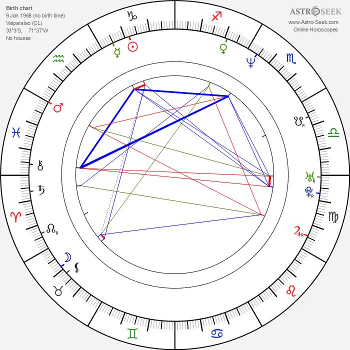 Catalina Saavedra - Astrology Natal Birth Chart