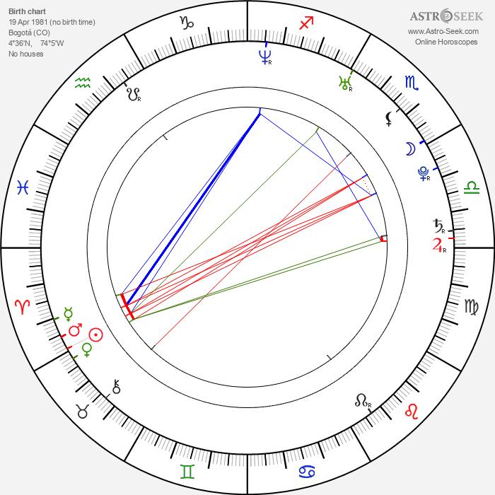 Catalina Sandino Moreno - Astrology Natal Birth Chart