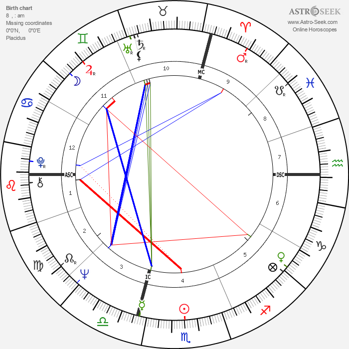 Catherine Aubier - Astrology Natal Birth Chart