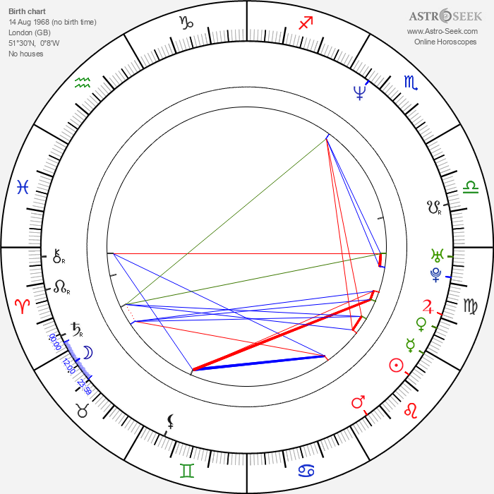 Catherine Bell - Astrology Natal Birth Chart