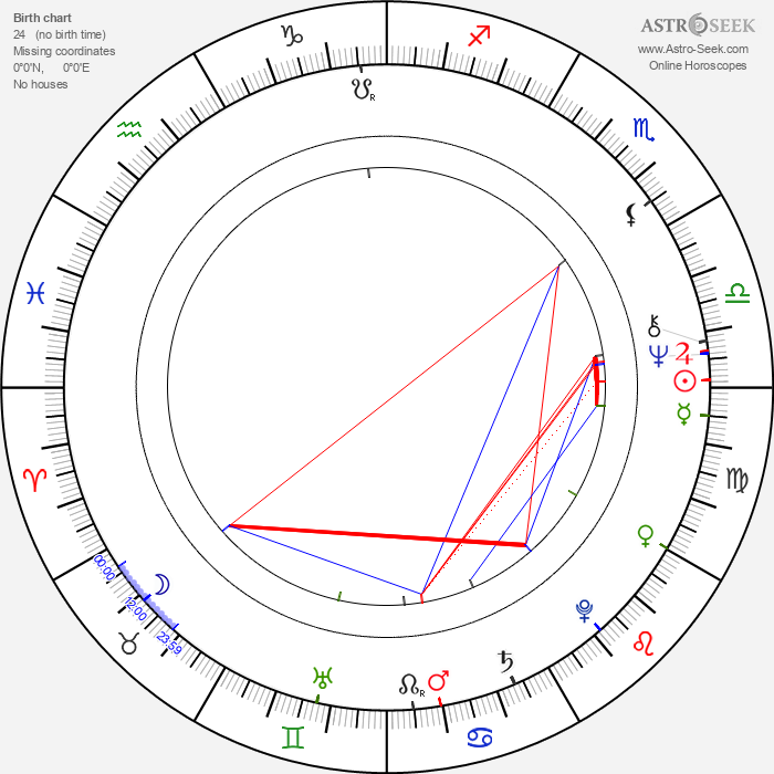 Catherine Burns - Astrology Natal Birth Chart