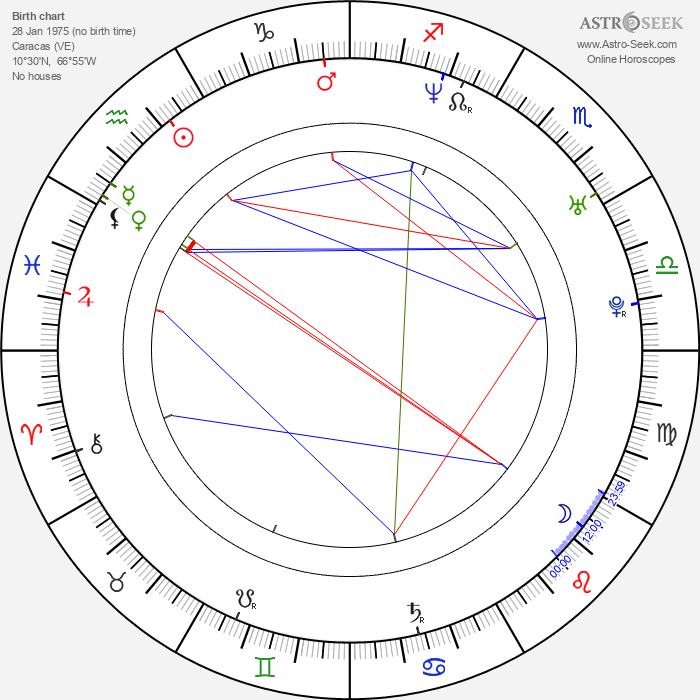 Catherine Correia - Astrology Natal Birth Chart