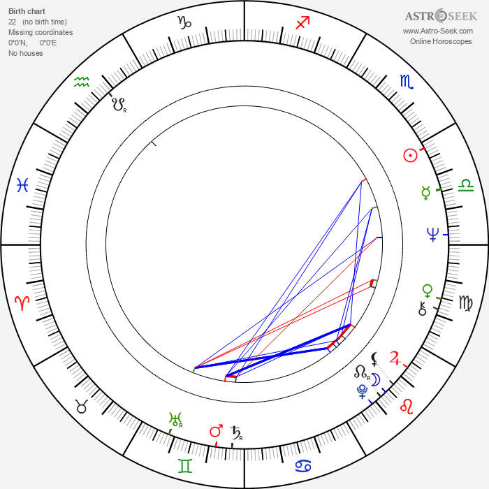 Catherine E. Coulson - Astrology Natal Birth Chart
