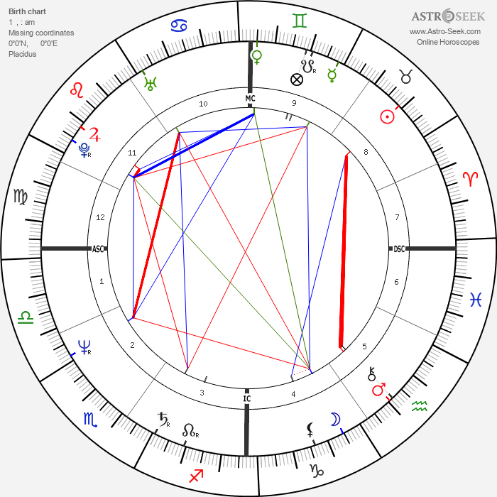 Catherine Frot - Astrology Natal Birth Chart