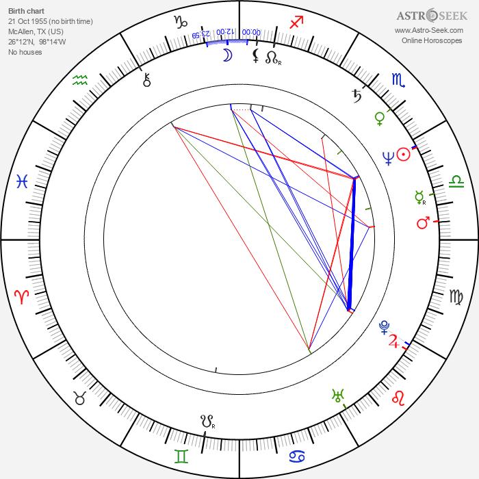 Catherine Hardwicke - Astrology Natal Birth Chart