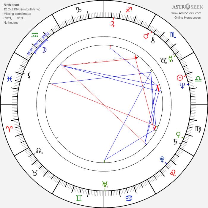 Catherine Jourdan - Astrology Natal Birth Chart