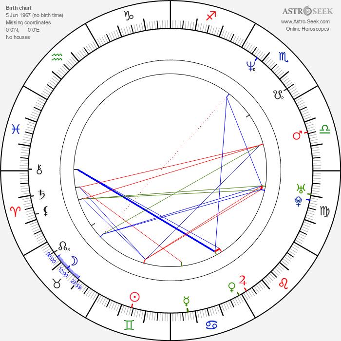 Catherine Meyers - Astrology Natal Birth Chart