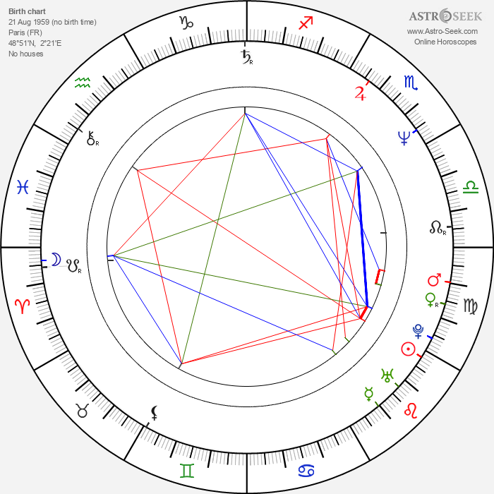 Catherine Mouchet - Astrology Natal Birth Chart
