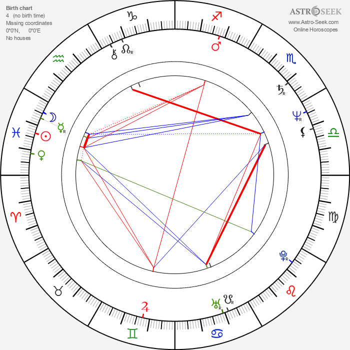 Catherine O'Hara - Astrology Natal Birth Chart