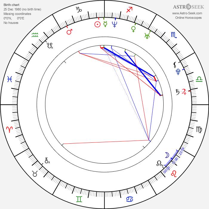 Catherine Paillé - Astrology Natal Birth Chart