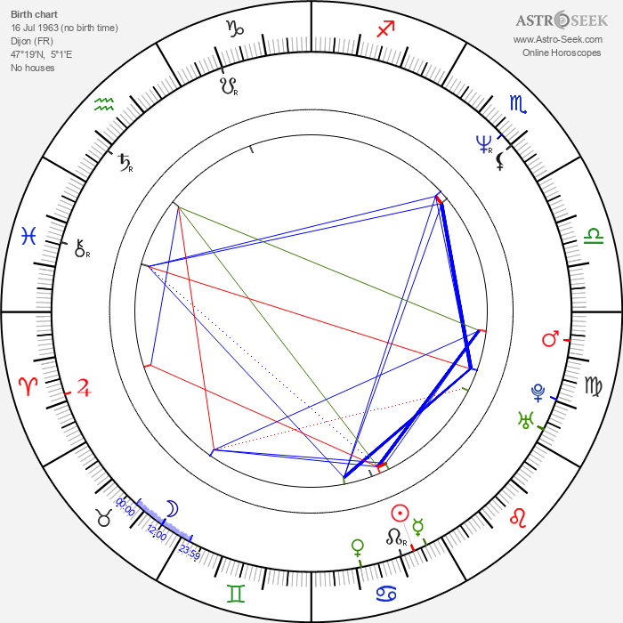 Catherine Wilkening - Astrology Natal Birth Chart