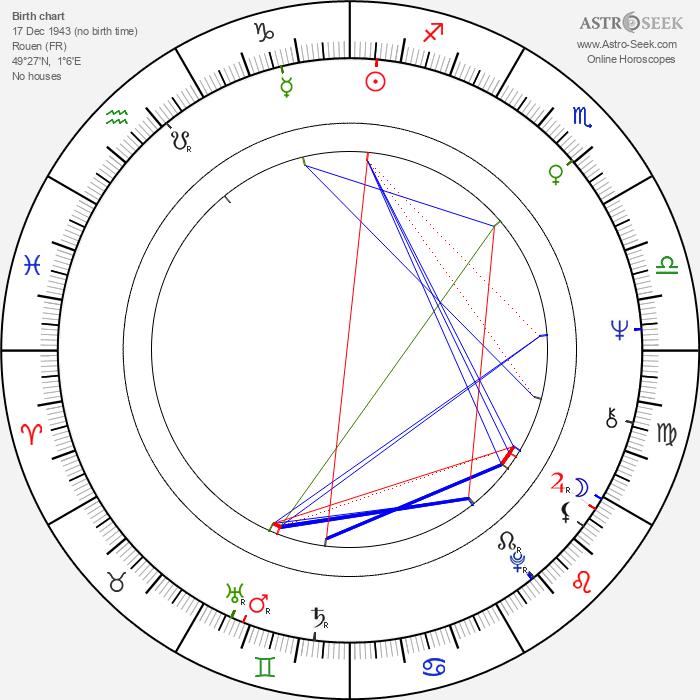 Cathia Caro - Astrology Natal Birth Chart