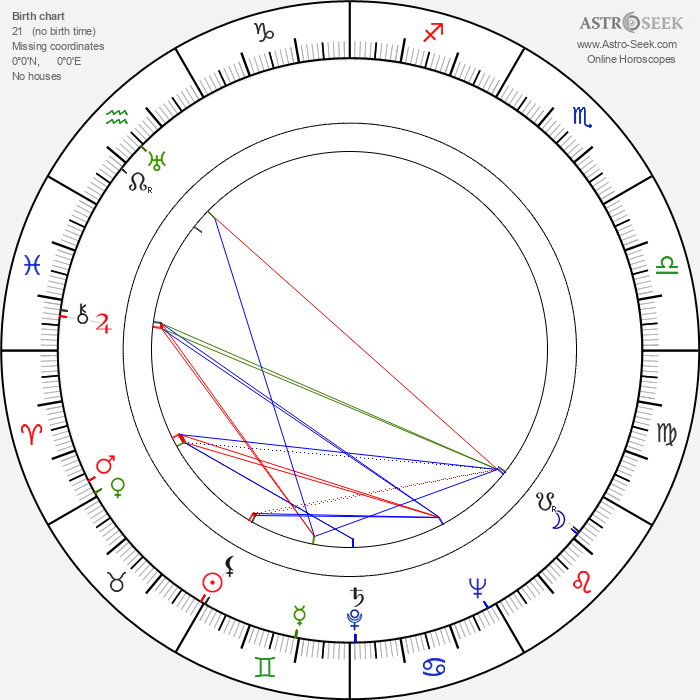 Cathleen Cordell - Astrology Natal Birth Chart
