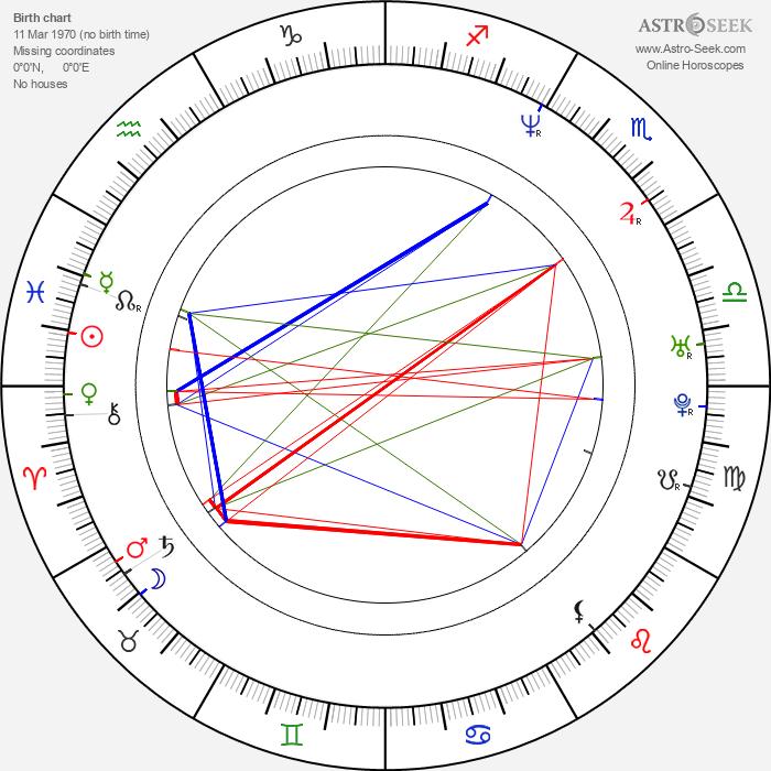 Cathlen Gawlich - Astrology Natal Birth Chart