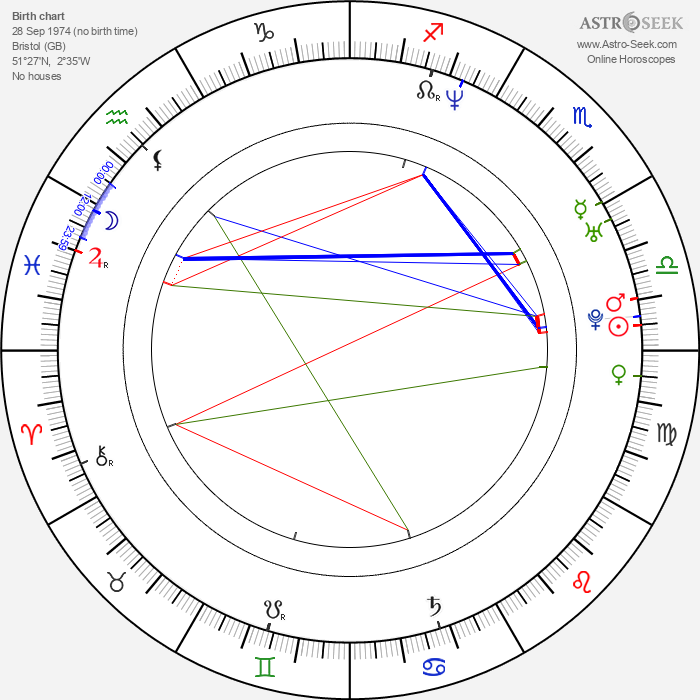Cathy Barry - Astrology Natal Birth Chart