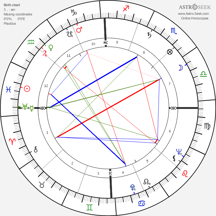 Cathy Downs - Astrology Natal Birth Chart
