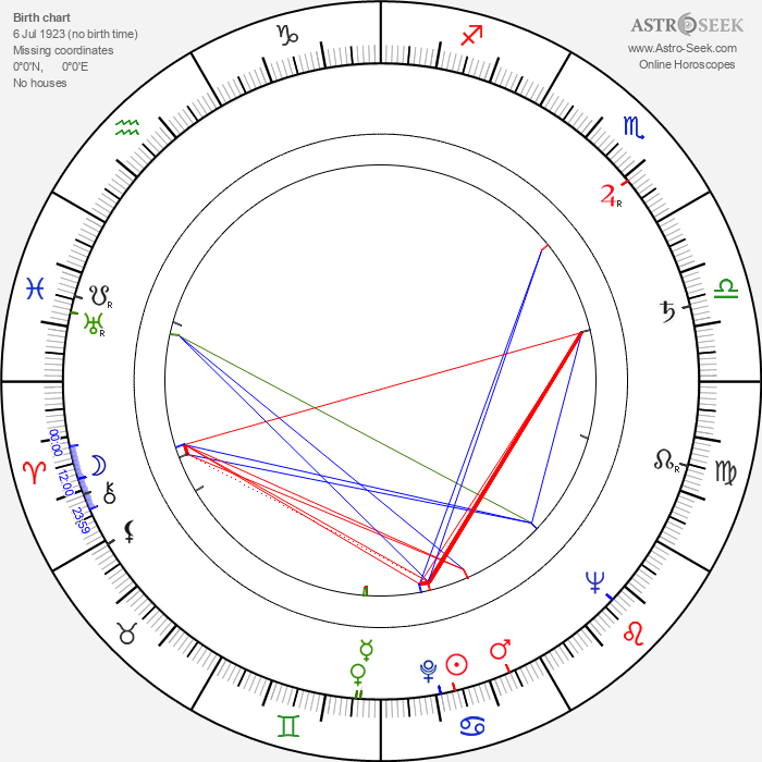 Cathy O'Donnell - Astrology Natal Birth Chart