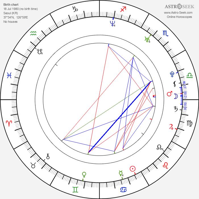 Cathy Shim - Astrology Natal Birth Chart
