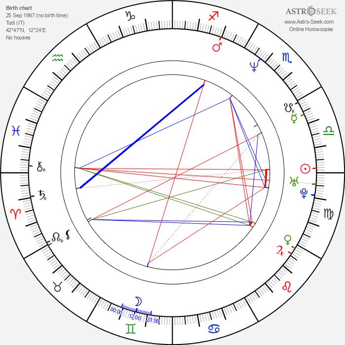 Catiuscia Marini - Astrology Natal Birth Chart