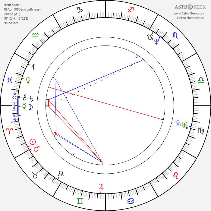 Catrin Striebeck - Astrology Natal Birth Chart
