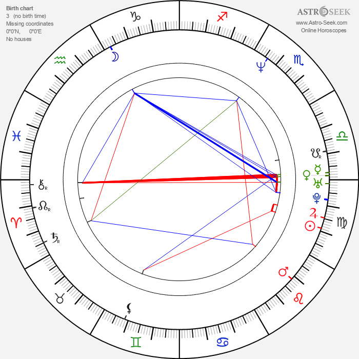 Catya Sassoon - Astrology Natal Birth Chart