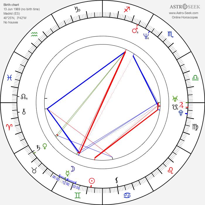 Cayetana Guillén Cuervo - Astrology Natal Birth Chart