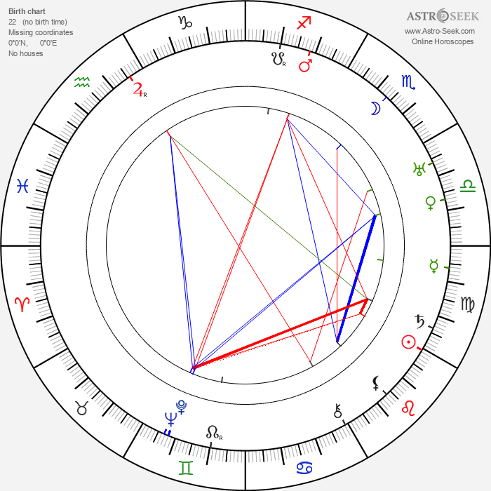Cecil Kellaway - Astrology Natal Birth Chart