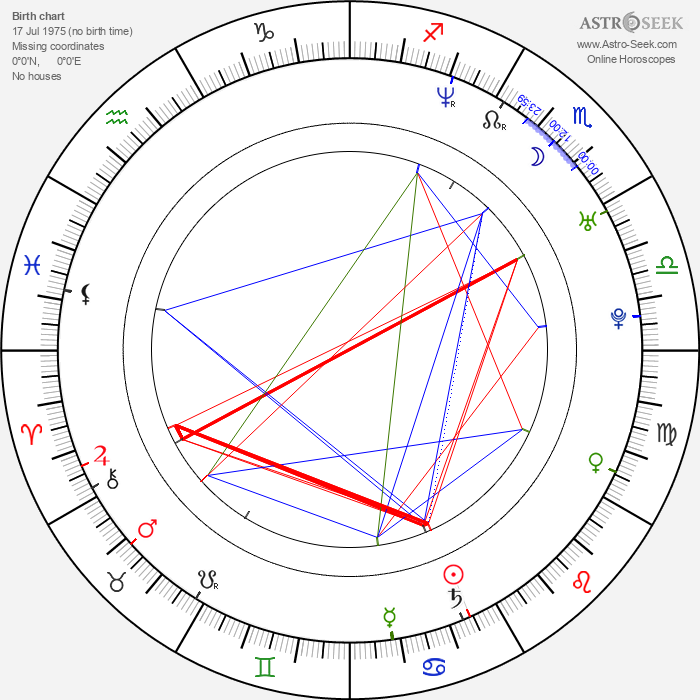 Cécile De France - Astrology Natal Birth Chart
