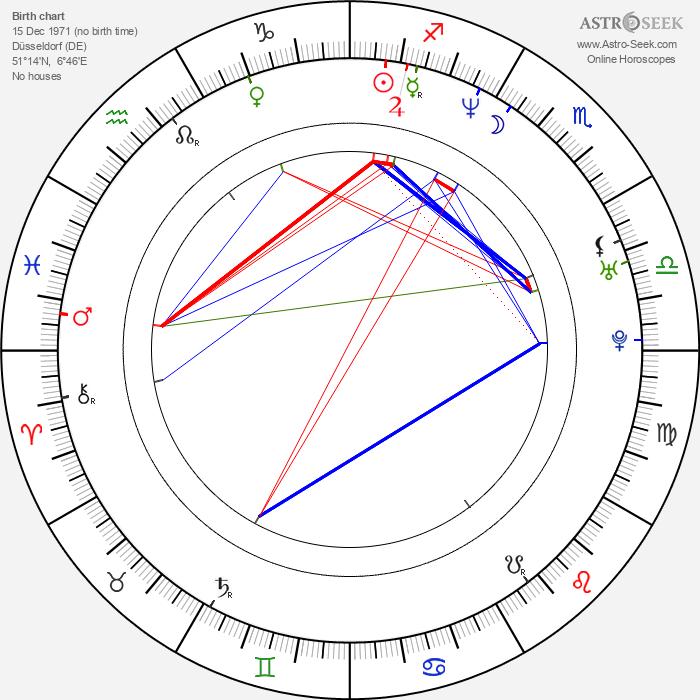 Cecilia Kunz - Astrology Natal Birth Chart