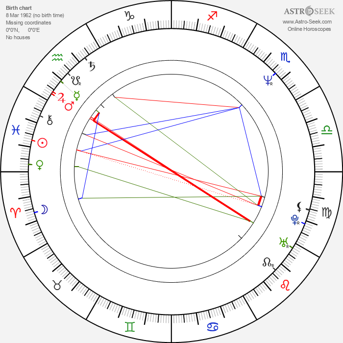 Cecilia Yip - Astrology Natal Birth Chart