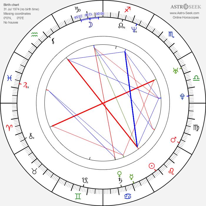 Cecilie Aspenes - Astrology Natal Birth Chart