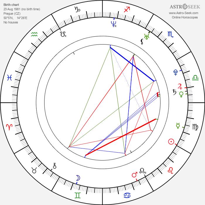 Cecílie Jílková - Astrology Natal Birth Chart