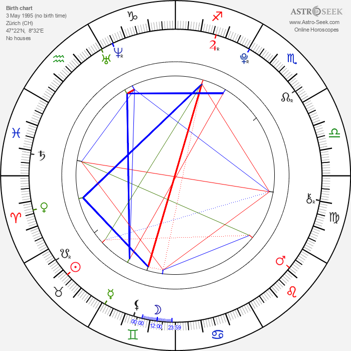 Celeste Buckingham - Astrology Natal Birth Chart