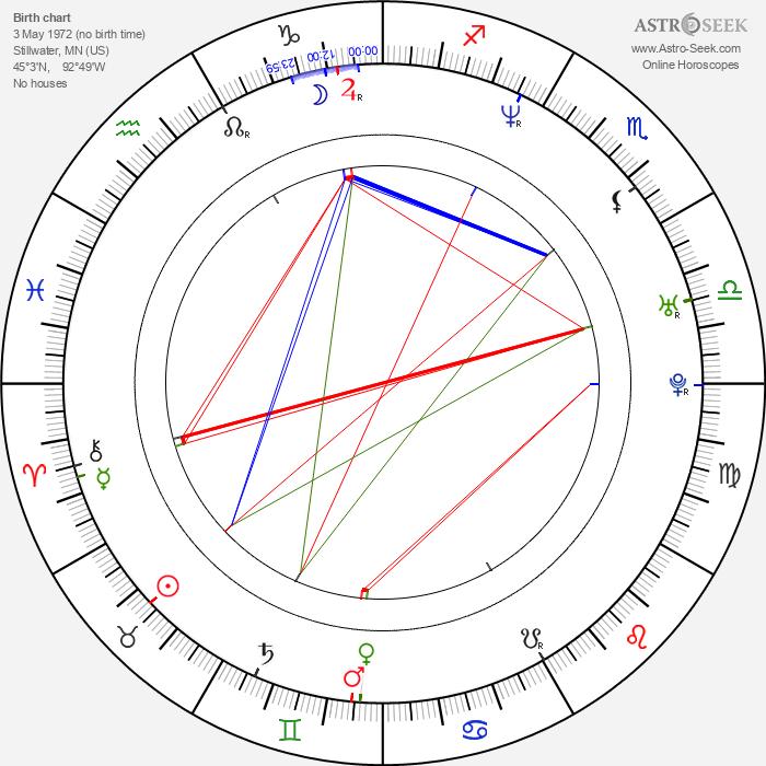 Celeste - Astrology Natal Birth Chart