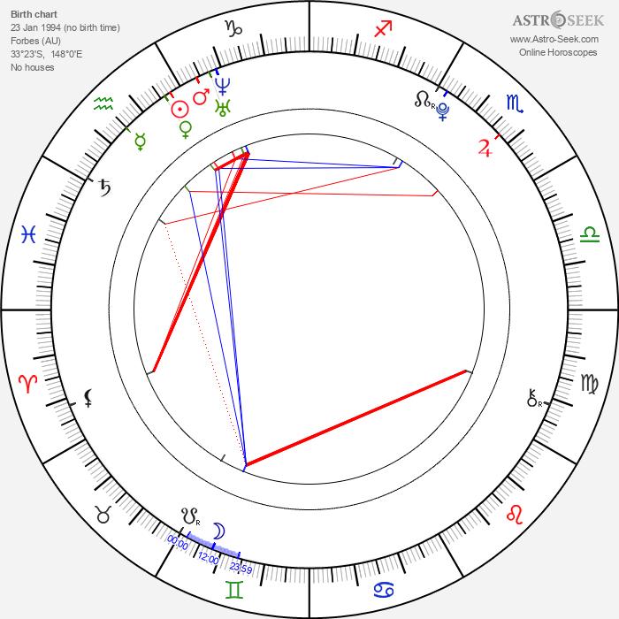 Celia Pavey - Astrology Natal Birth Chart