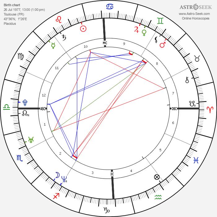 Celine Bonnafous - Astrology Natal Birth Chart