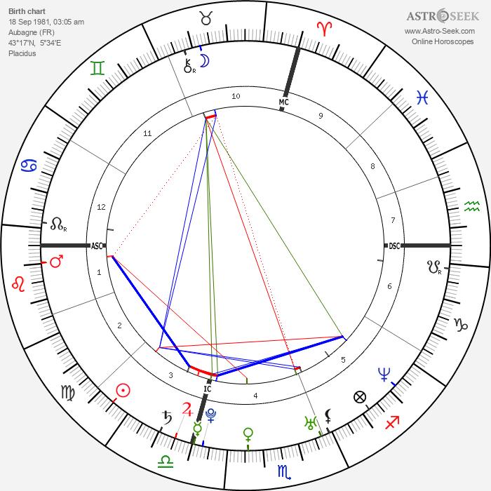 Celine Jourdan - Astrology Natal Birth Chart