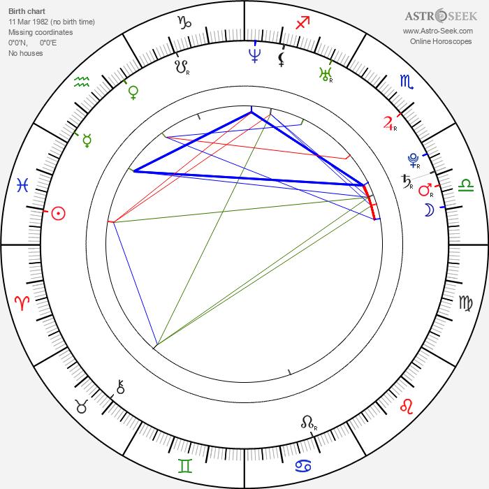 Celine Noiret - Astrology Natal Birth Chart