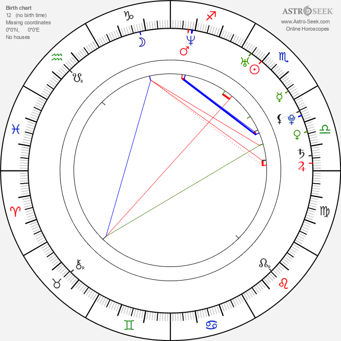 Céline Sciamma - Astrology Natal Birth Chart