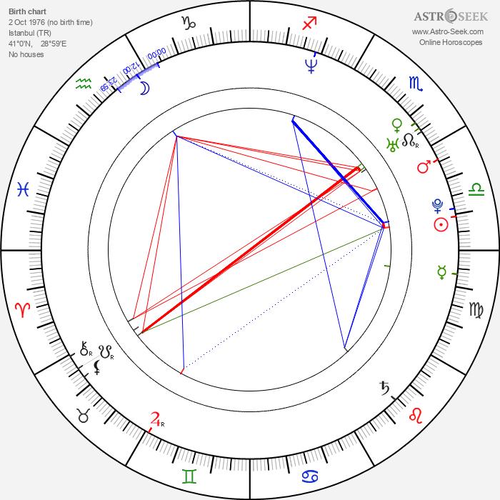 Cemal Hünal - Astrology Natal Birth Chart