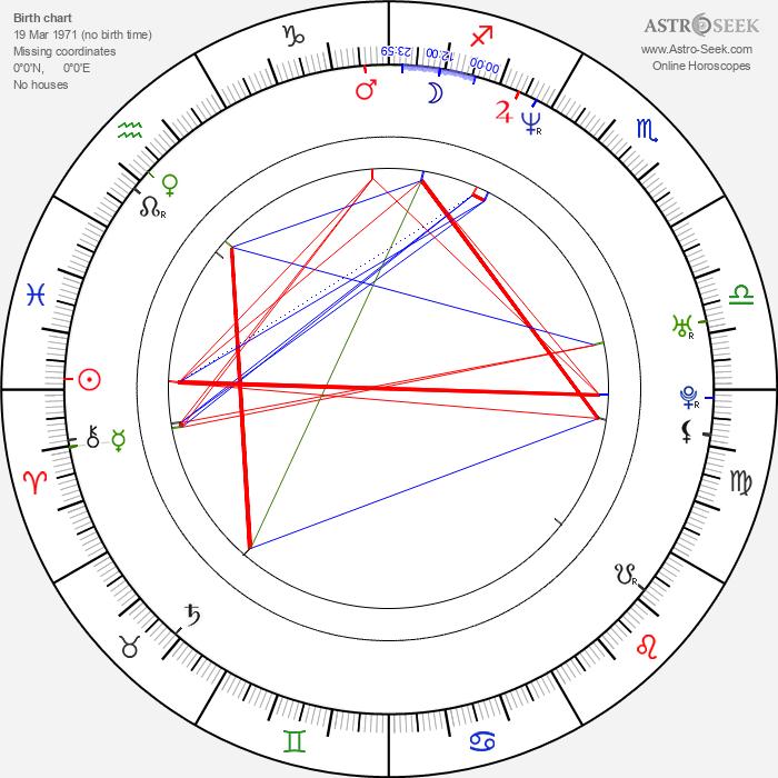 Čeněk Koliáš - Astrology Natal Birth Chart