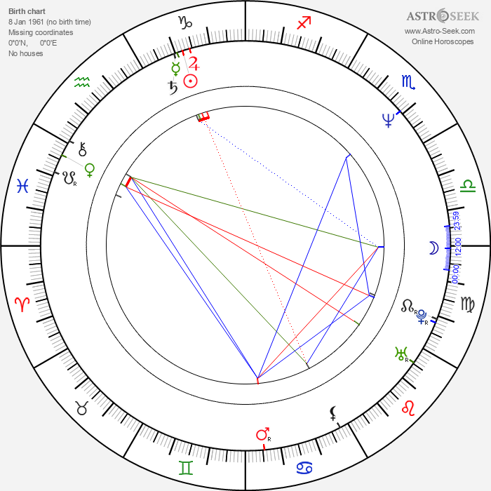 Cezary Domagala - Astrology Natal Birth Chart