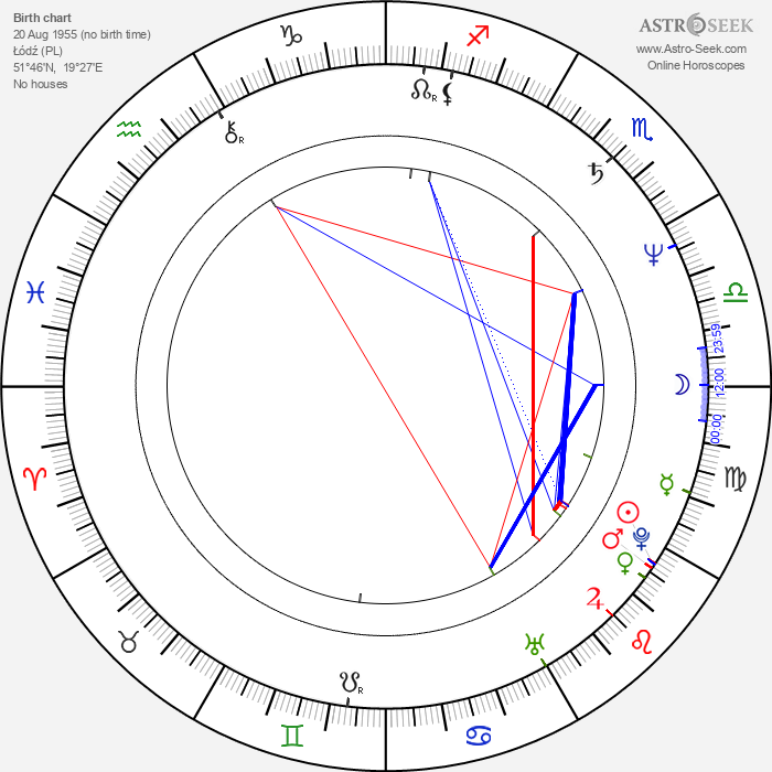 Cezary Harasimowicz - Astrology Natal Birth Chart