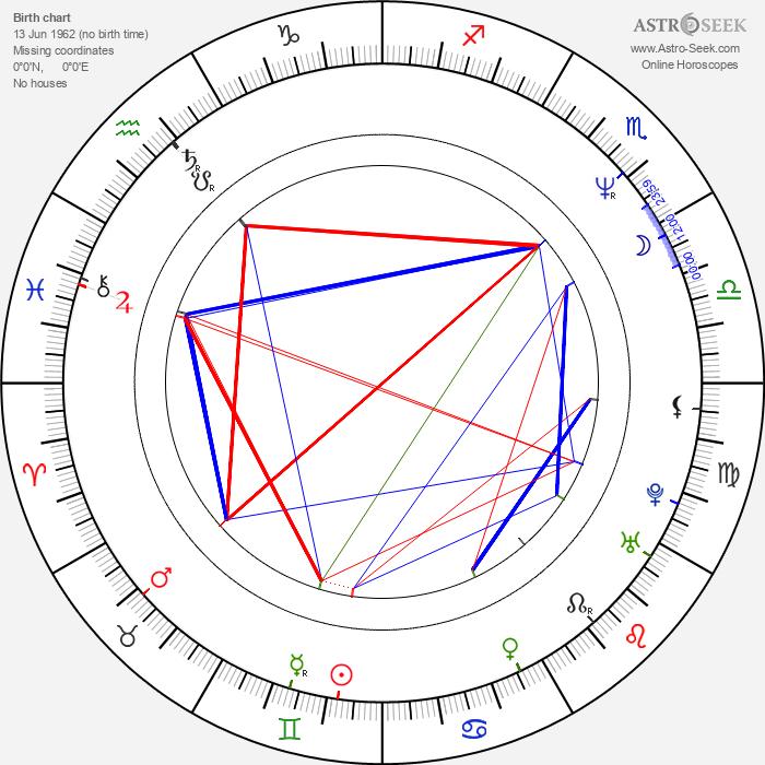 Cezary Pazura - Astrology Natal Birth Chart