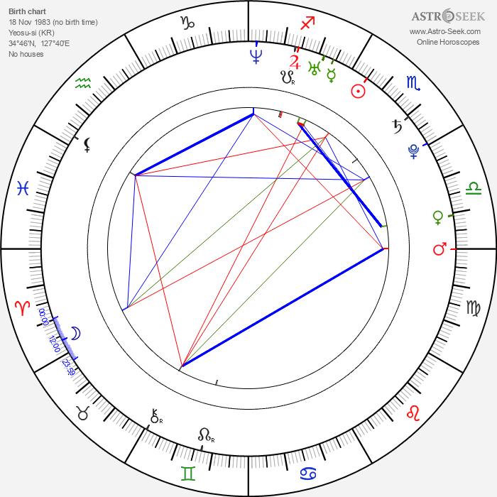 Cha Hyeon-jeong - Astrology Natal Birth Chart