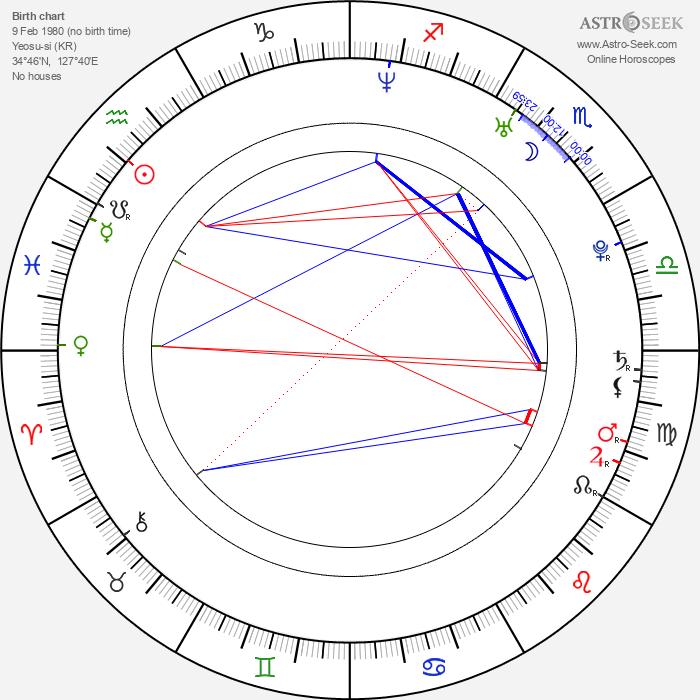 Cha Hyeon-woo - Astrology Natal Birth Chart