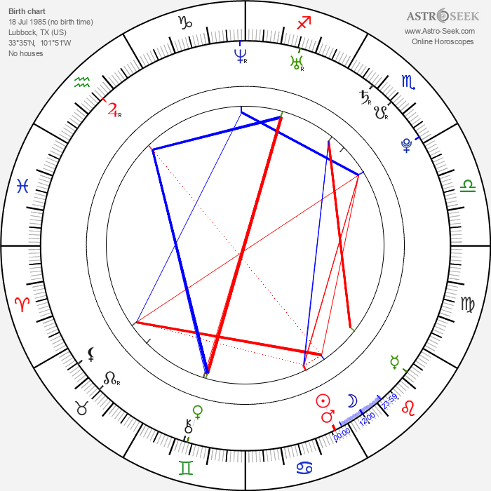 Chace Crawford - Astrology Natal Birth Chart
