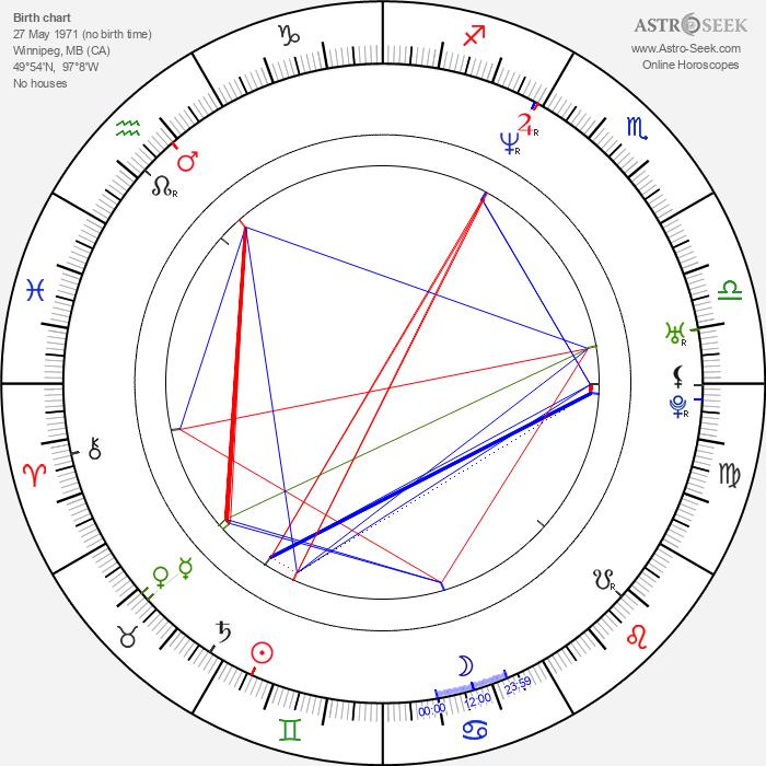 Chad Bruce - Astrology Natal Birth Chart