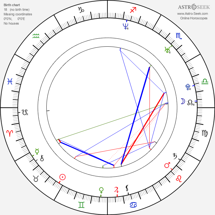 Chad Donella - Astrology Natal Birth Chart