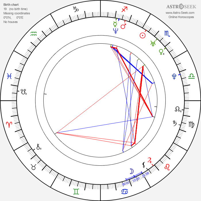 Chad Doreck - Astrology Natal Birth Chart